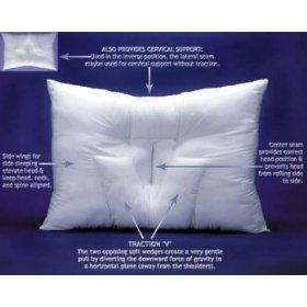 Cervical Traction Neck Pillow