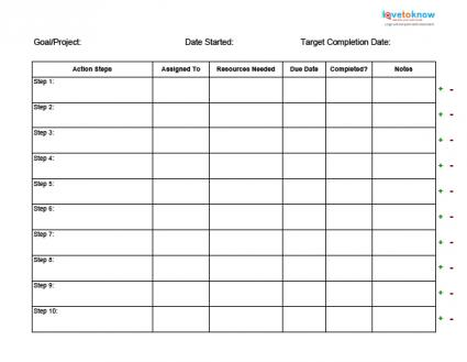 Business Action Plan Templates – Action Plans Template