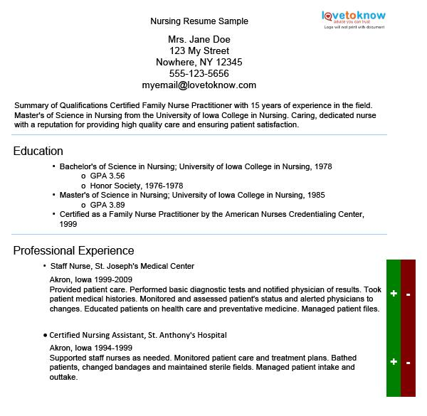 Sample Of A Nursing Resume