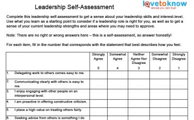 self assessments in leadership Not all leadership assessments are created equal learn what you should know before you take a psychological profile.