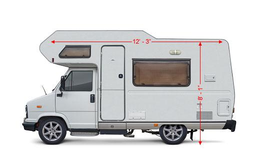 RV awning measurements