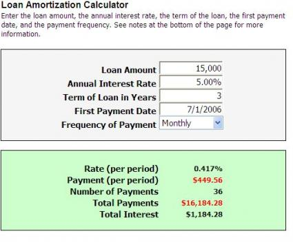 compound interest amortization table