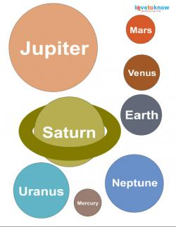 solar system model printable