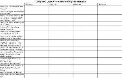 Choosing a Credit Card Rewards Program