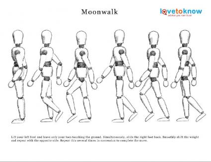 moonwalk diagram