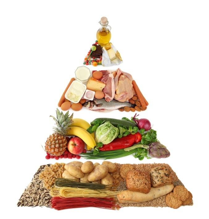 Balanced Diet: A Balanced Diet Plan