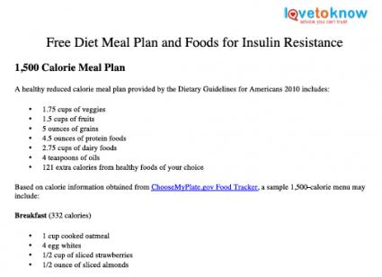 Insulin Resistancet Meal Plan