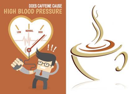 Does viagra elevate blood pressure