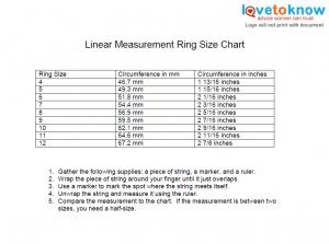 linear measurement ring chart