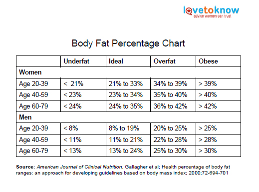 168751-519x384-body-fat-percentage-chart-thumb.jpg