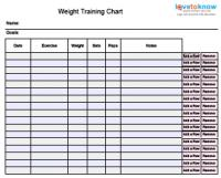 Weight Training Chart