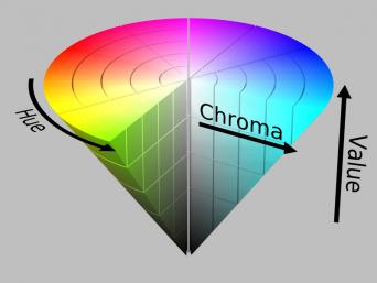Color model