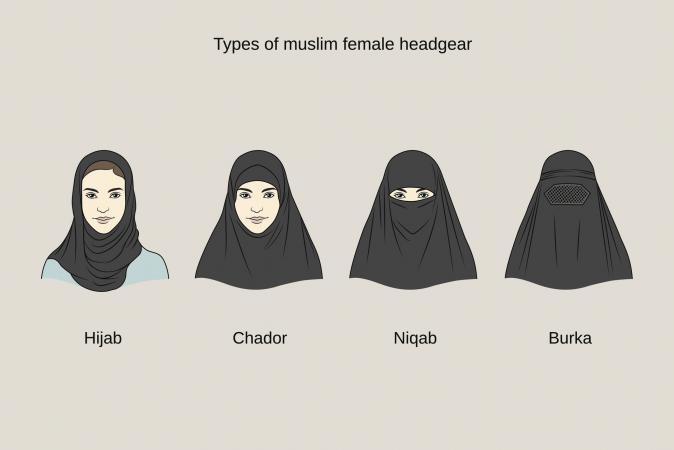 Muslim headwear