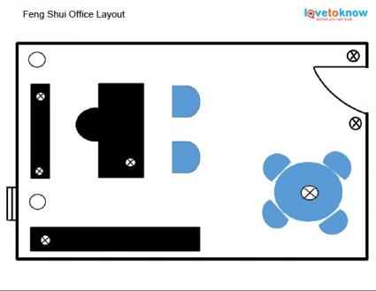 Feng Shui Office Layout