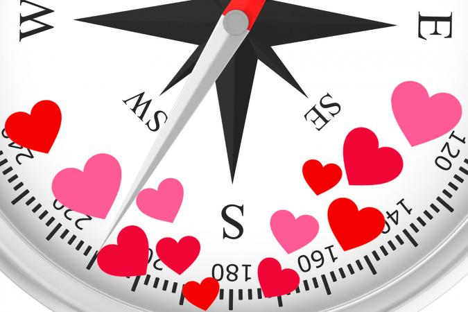 SW compass direction and love concept