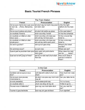 Basic Tourist French Phrases