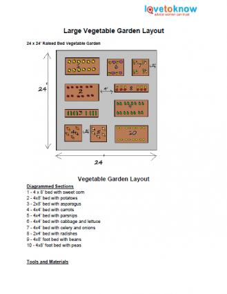 large vegetable garden plan