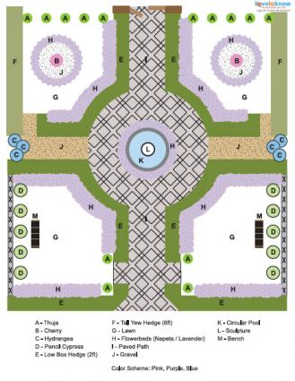 formal garden plan - Garden Design Layout Plans