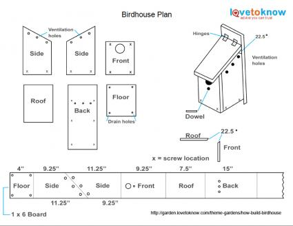 click to open and print the birdhouse plans