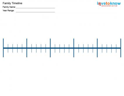 Go Back > Gallery For > Blank Timeline Worksheet Printable