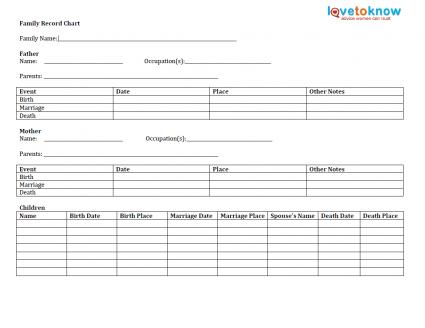 Printables Genealogy Worksheet genealogy forms family record chart