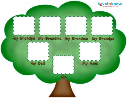 Family Tree Template for Kids – Family Tree Template