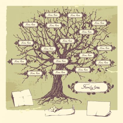 Draw a family tree lovetoknow for How to draw a family tree template