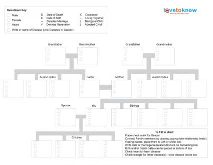 Genogram Templates