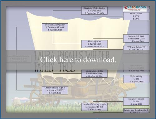 Laura Ingalls Wilder Family Tree