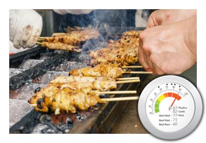 Grilling chicken temperature