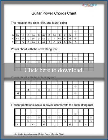 Power chords for guitar