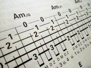 guitar tab music