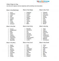 Printables Adjective For Elementary School list of descriptive adjectives printable adjectives