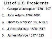 list of United States presidents