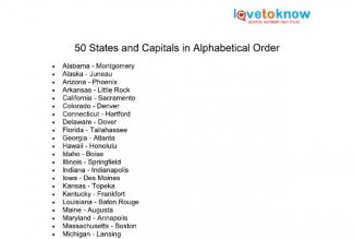 50 States and Capitals in Alphabetical Order