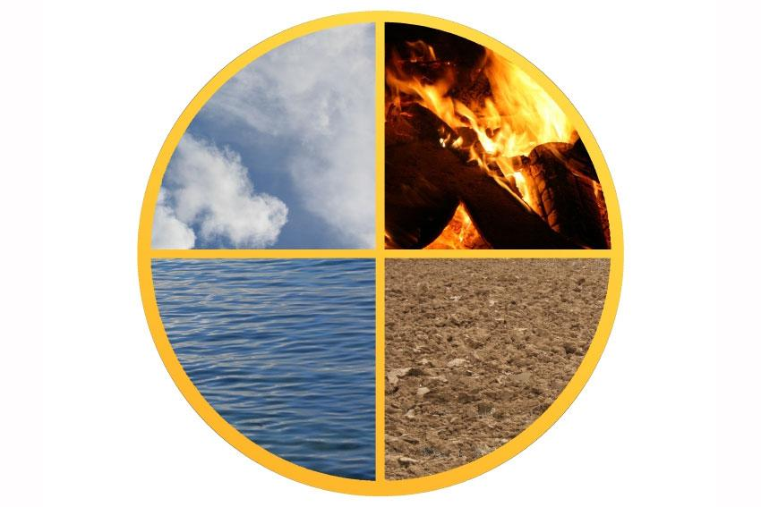 The four elements of air, fire, water and earth