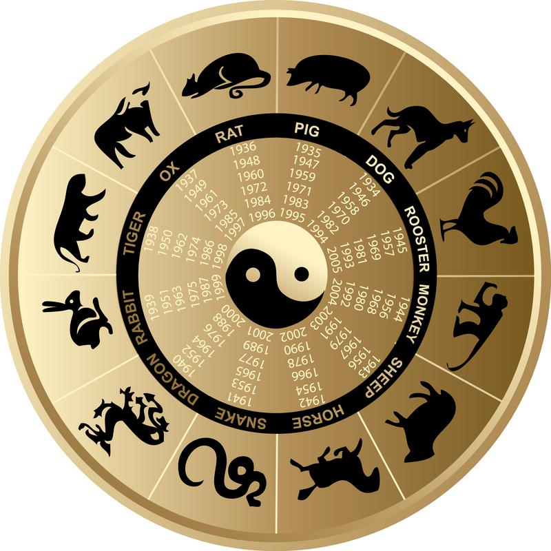 chinese zodiac animals chinese astrology uses its own set of