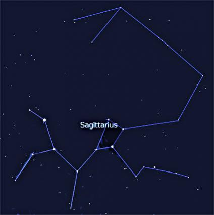 Constellations Sagittarius Archer Constellation