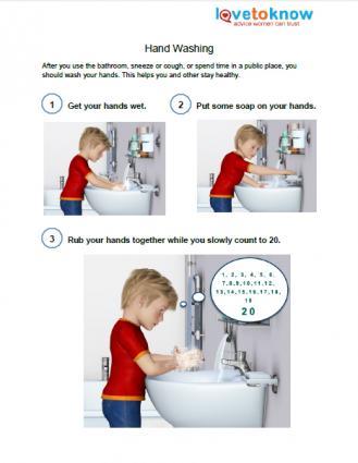 hand washing printable