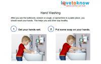 handwashing checklist