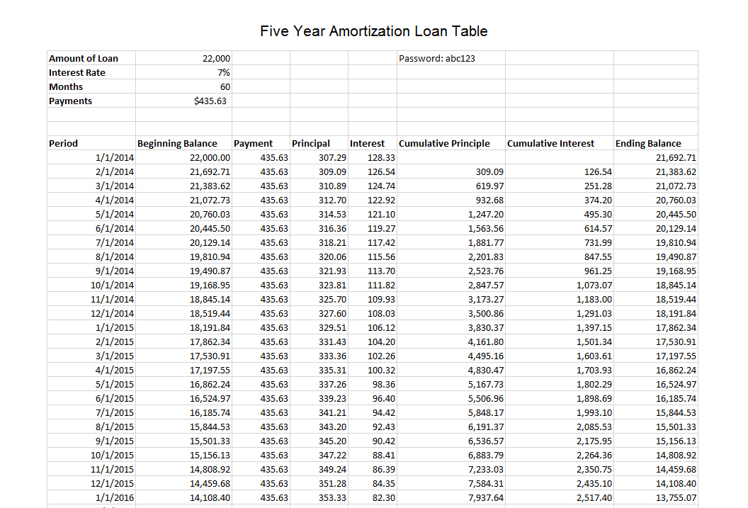 loan calculator payment schedule