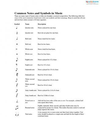musical notes and symbols chart