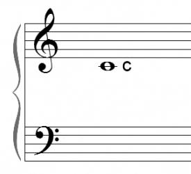 middle C