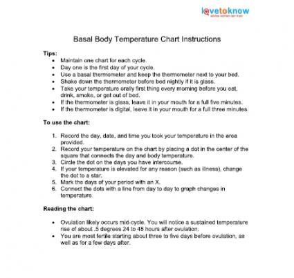 Basal body temperature chart tips