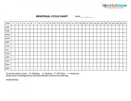 Download a printable menstrual chart