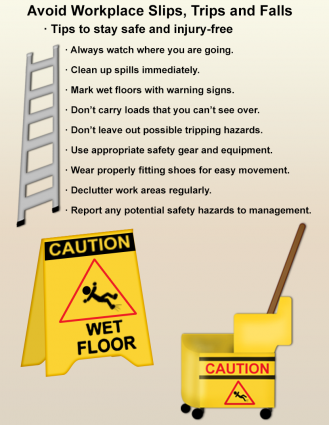 Free Workplace Safety Posters