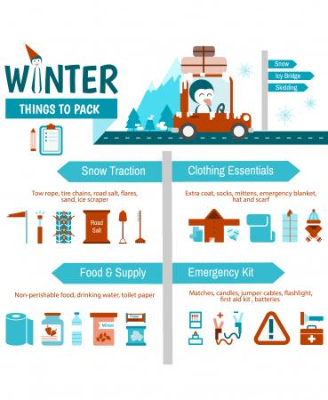 General Safety Procedures for Ice and Snow