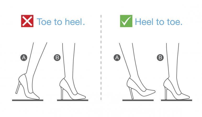 Walking with high heels