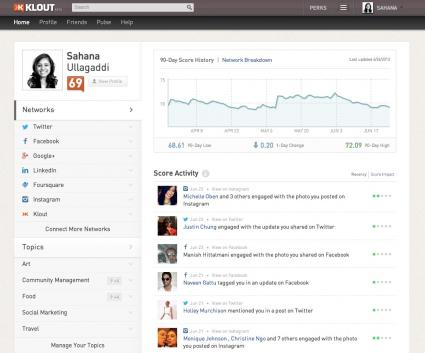 Klout dashboard screenshot
