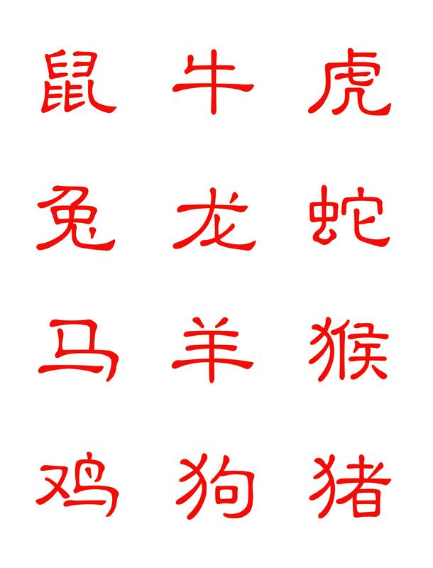 Chinese Zodiac Stencils The Most Suitable Project On Oemhrbi